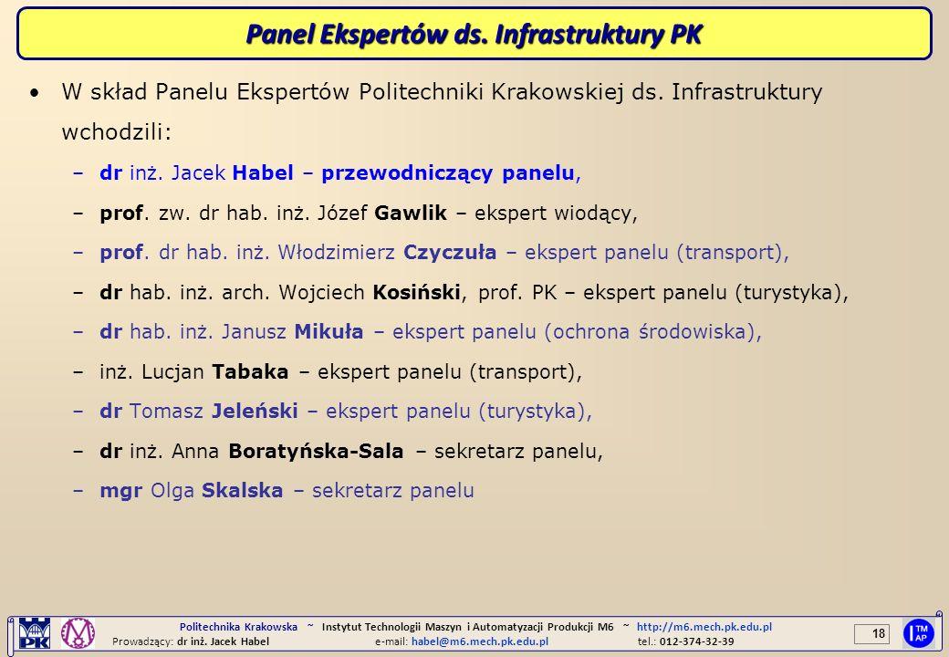 18 Politechnika Krakowska ~ Instytut Technologii Maszyn i Automatyzacji Produkcji M6 ~ http://m6.mech.pk.edu.pl Prowadzący: dr inż. Jacek Habele-mail: