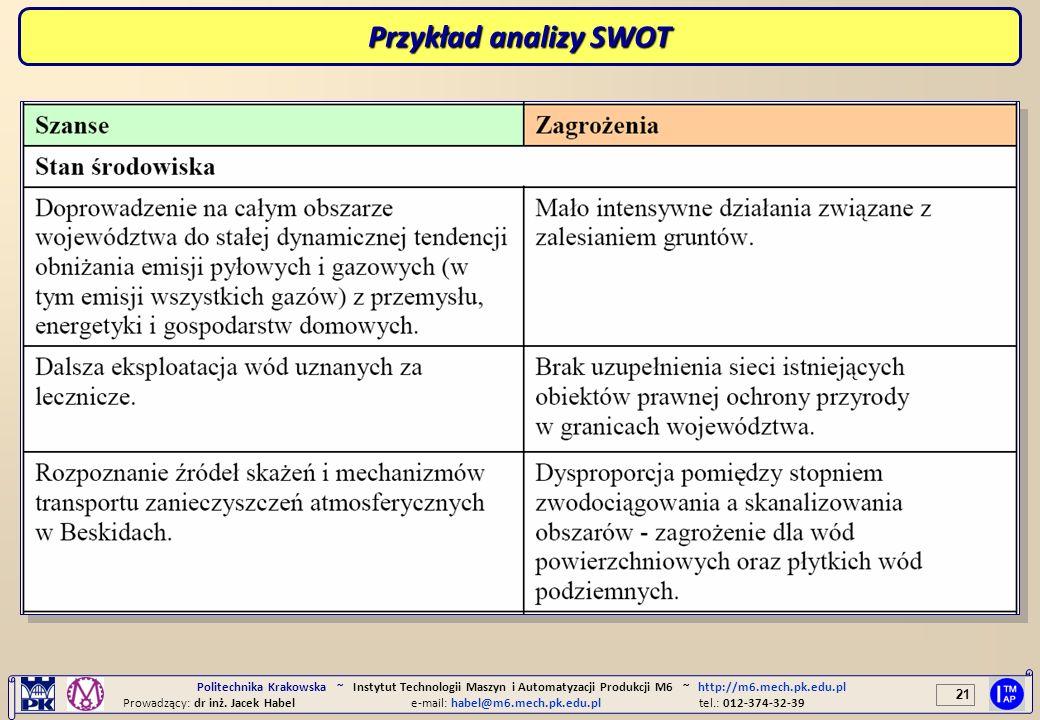 21 Politechnika Krakowska ~ Instytut Technologii Maszyn i Automatyzacji Produkcji M6 ~ http://m6.mech.pk.edu.pl Prowadzący: dr inż. Jacek Habele-mail: