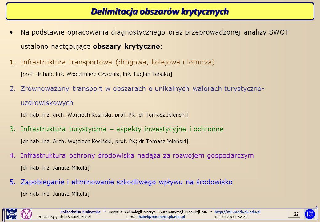 22 Politechnika Krakowska ~ Instytut Technologii Maszyn i Automatyzacji Produkcji M6 ~ http://m6.mech.pk.edu.pl Prowadzący: dr inż. Jacek Habele-mail: