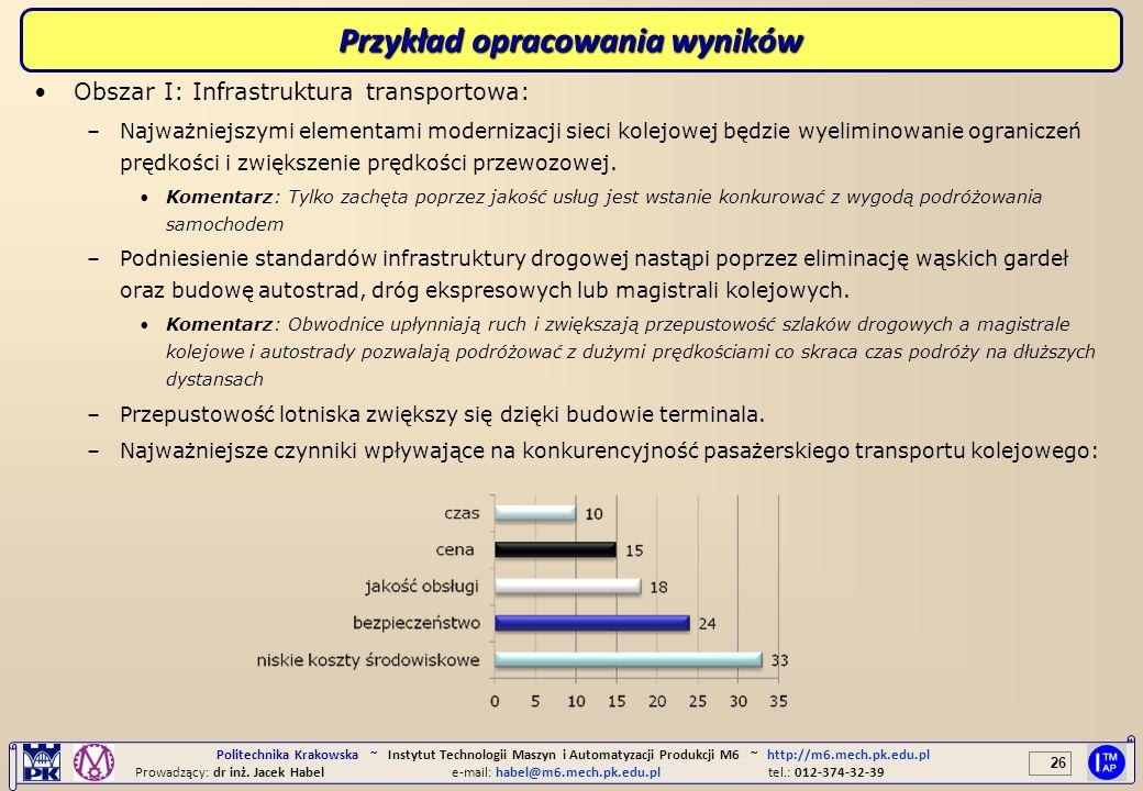 26 Politechnika Krakowska ~ Instytut Technologii Maszyn i Automatyzacji Produkcji M6 ~ http://m6.mech.pk.edu.pl Prowadzący: dr inż. Jacek Habele-mail: