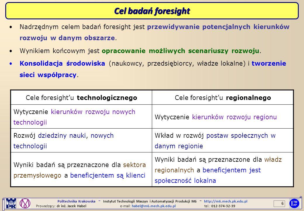 6 Politechnika Krakowska ~ Instytut Technologii Maszyn i Automatyzacji Produkcji M6 ~ http://m6.mech.pk.edu.pl Prowadzący: dr inż. Jacek Habele-mail: