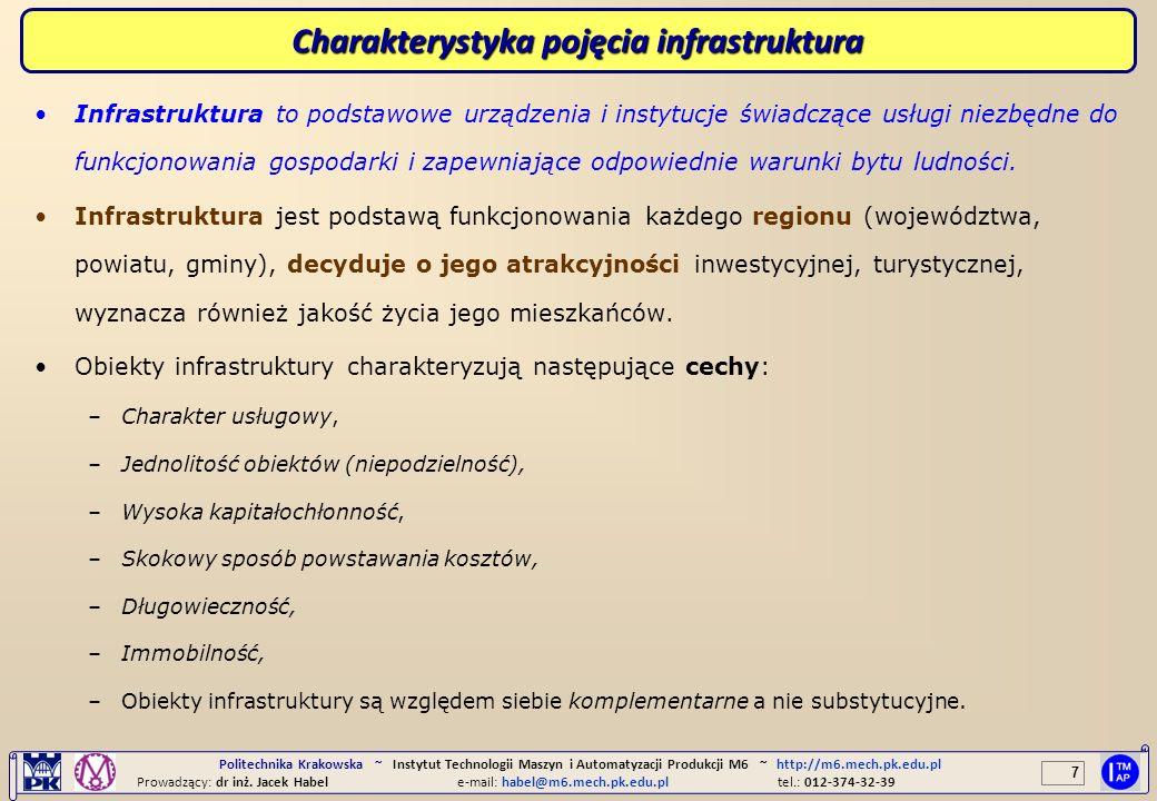 7 Politechnika Krakowska ~ Instytut Technologii Maszyn i Automatyzacji Produkcji M6 ~ http://m6.mech.pk.edu.pl Prowadzący: dr inż. Jacek Habele-mail: