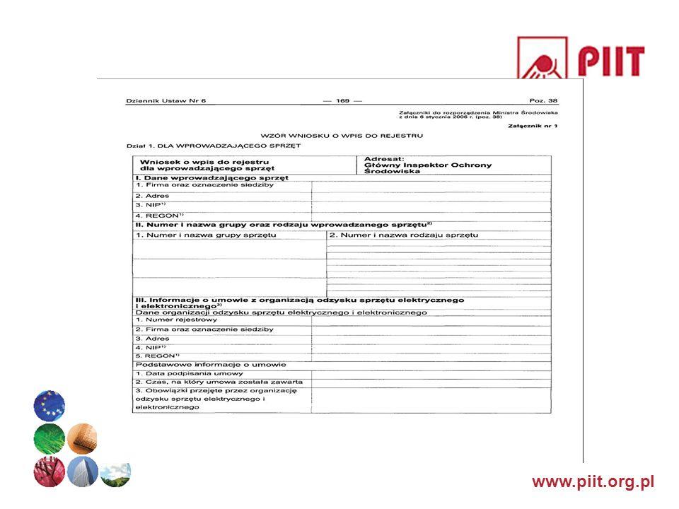 www.piit.org.pl