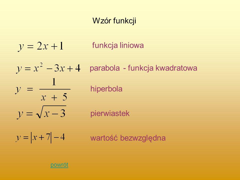 Sposoby określania funkcjifunkcji TabelkaWykresGraf Przepis słownyWzór Tabelka Przykład który nie jest funkcją