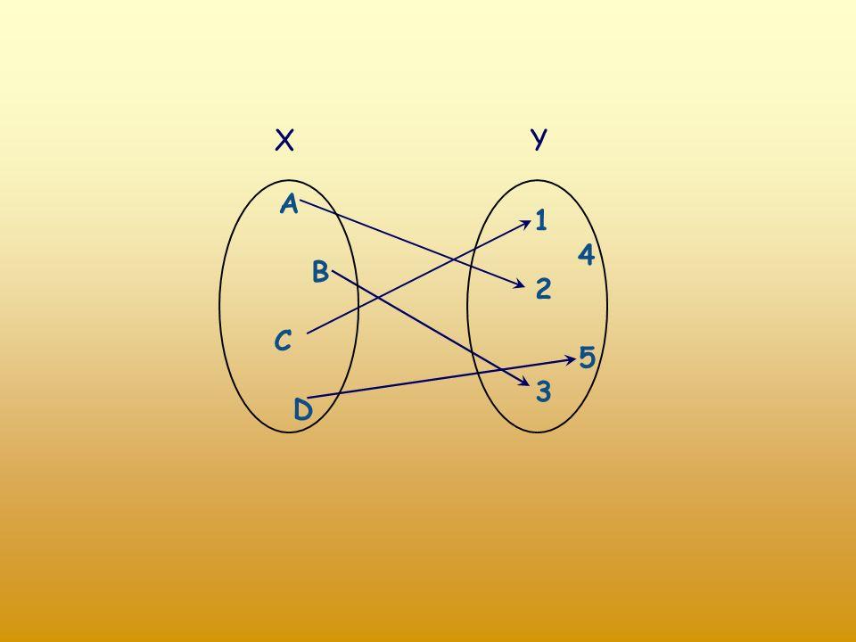 FUNKCJA KWADRATOWA Funkcje postaci : y = x 2, y = x 2 – 1, y = 3x 2 + 4 są przykładami funkcji kwadratowych.
