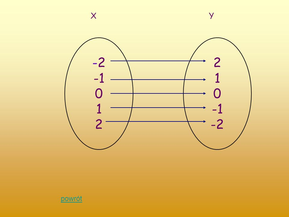 A B C D 1 4 2 5 3 X Y