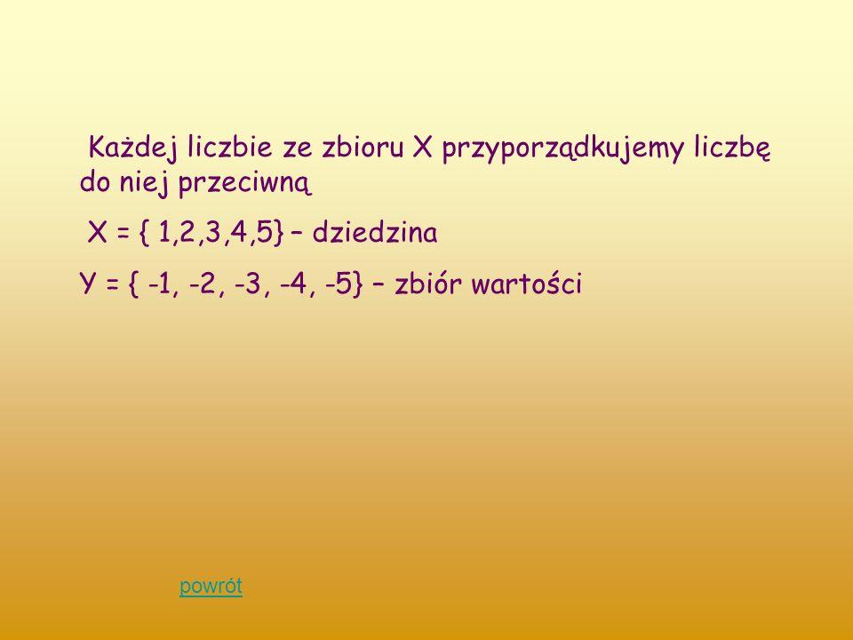 Słowny sposób przedstawienia funkcji Każdej klasie przyporządkowujemy liczbę uczniów w klasie A = { Ia, Ib, Ic Id} – dziedzina B = { 25,25,22,24} – zb