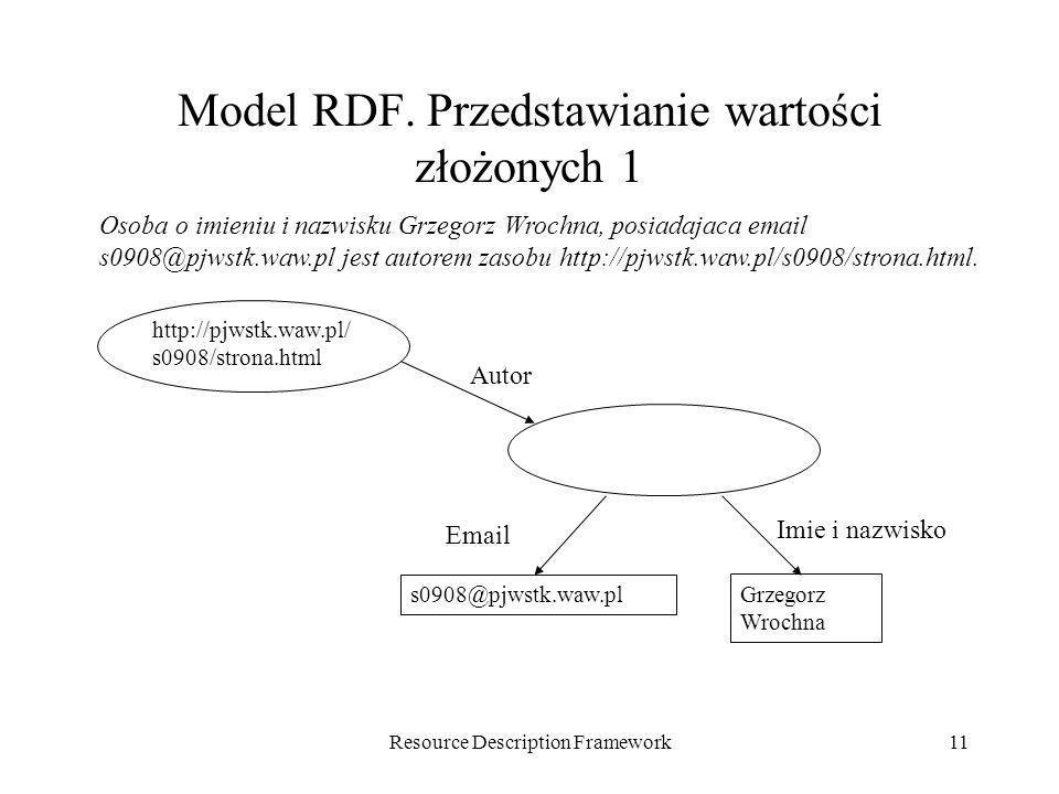 Resource Description Framework11 Model RDF. Przedstawianie wartości złożonych 1 http://pjwstk.waw.pl/ s0908/strona.html Autor s0908@pjwstk.waw.pl Grze