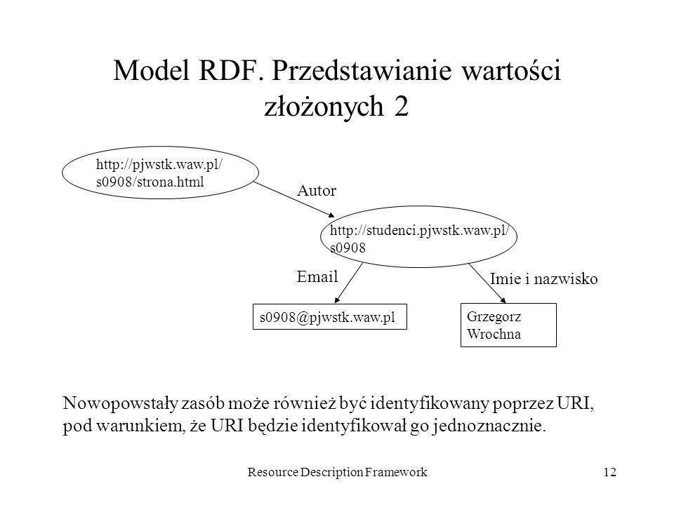 Resource Description Framework12 Model RDF. Przedstawianie wartości złożonych 2 http://pjwstk.waw.pl/ s0908/strona.html Autor s0908@pjwstk.waw.pl Grze