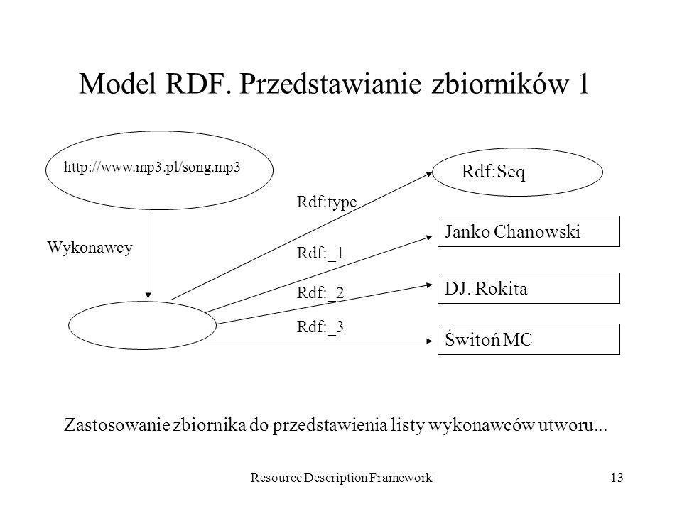 Resource Description Framework13 Model RDF. Przedstawianie zbiorników 1 http://www.mp3.pl/song.mp3 Wykonawcy Rdf:Seq Rdf:type Rdf:_1 Rdf:_2 Rdf:_3 Jan
