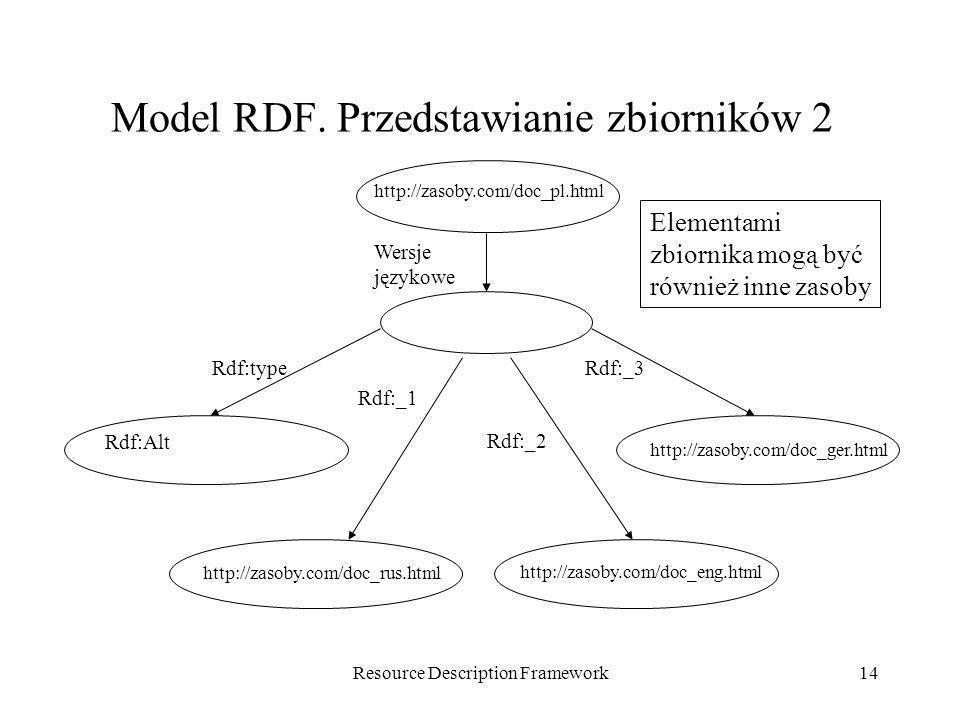 Resource Description Framework14 Model RDF. Przedstawianie zbiorników 2 http://zasoby.com/doc_pl.html Wersje językowe Rdf:Alt http://zasoby.com/doc_en