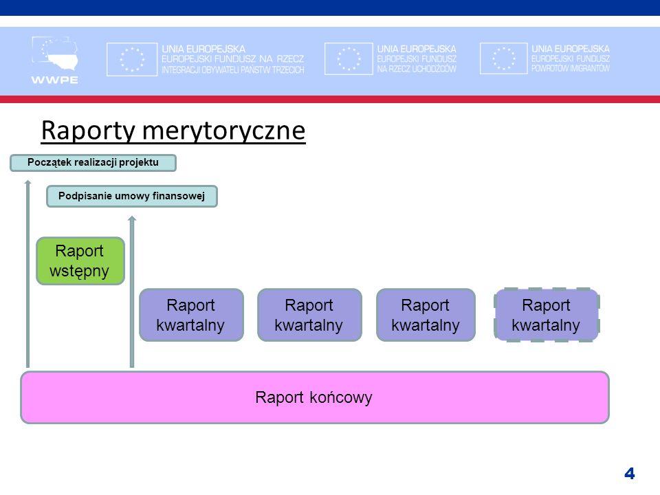 4 Raporty merytoryczne Raport wstępny Raport kwartalny Raport końcowy Raport kwartalny Podpisanie umowy finansowej Początek realizacji projektu
