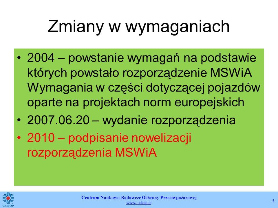 Centrum Naukowo-Badawcze Ochrony Przeciwpożarowej www. cnbop.pl Zmiany w wymaganiach 2004 – powstanie wymagań na podstawie których powstało rozporządz