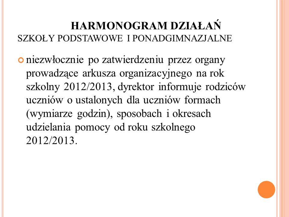 niezwłocznie po zatwierdzeniu przez organy prowadzące arkusza organizacyjnego na rok szkolny 2012/2013, dyrektor informuje rodziców uczniów o ustalony
