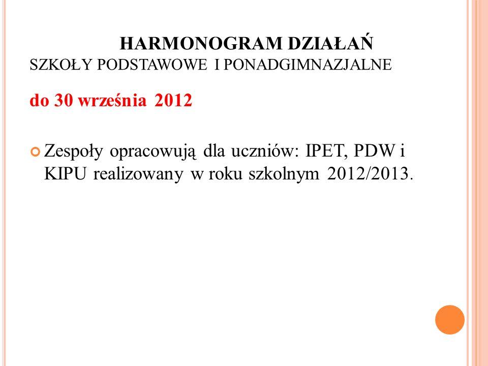 do 30 września 2012 Zespoły opracowują dla uczniów: IPET, PDW i KIPU realizowany w roku szkolnym 2012/2013. HARMONOGRAM DZIAŁAŃ SZKOŁY PODSTAWOWE I PO