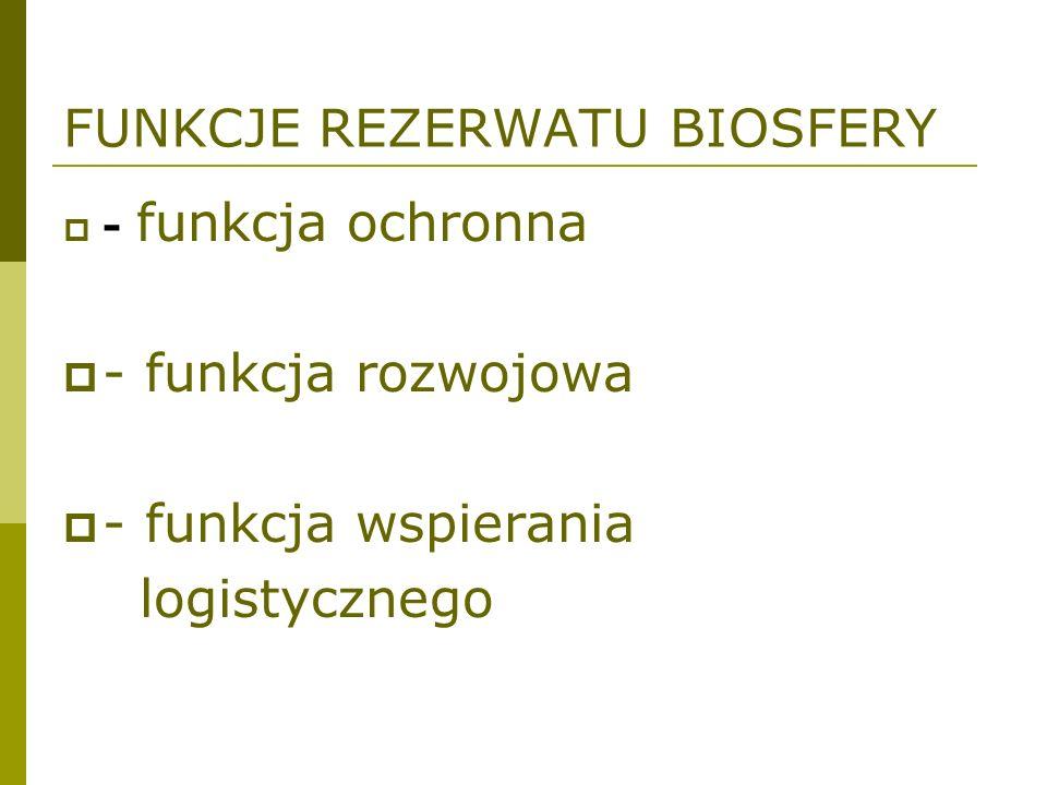 FUNKCJE REZERWATU BIOSFERY - funkcja ochronna - funkcja rozwojowa - funkcja wspierania logistycznego