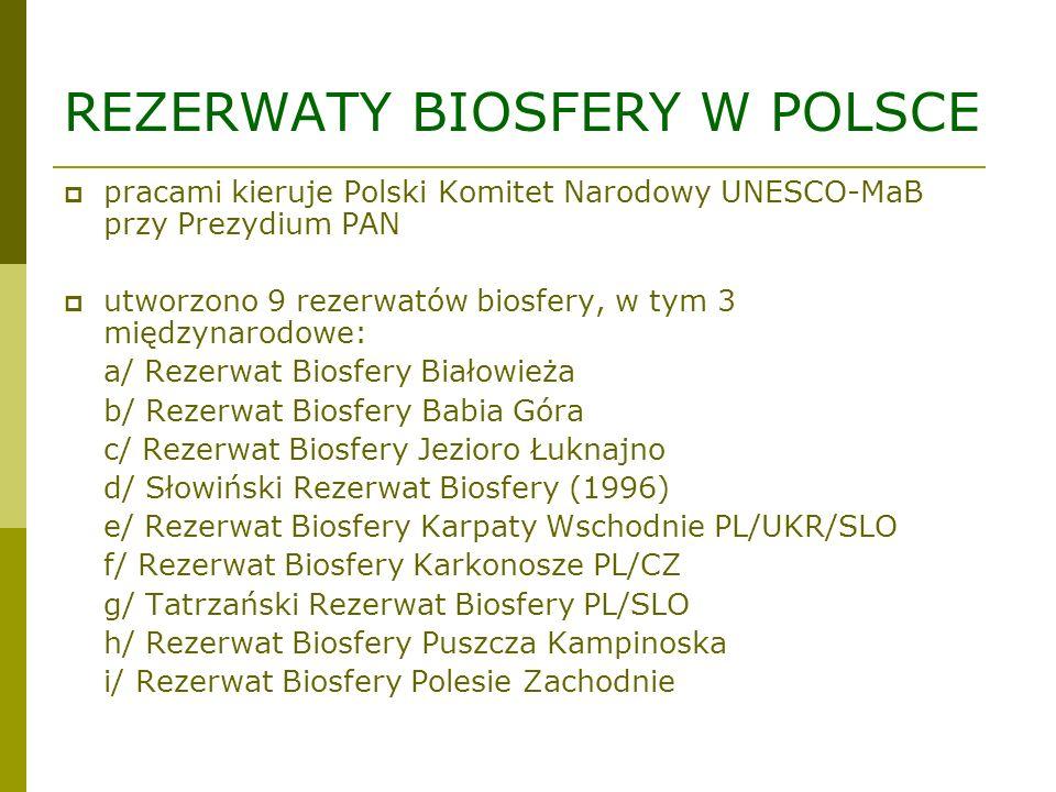 REZERWATY BIOSFERY W POLSCE pracami kieruje Polski Komitet Narodowy UNESCO-MaB przy Prezydium PAN utworzono 9 rezerwatów biosfery, w tym 3 międzynarod
