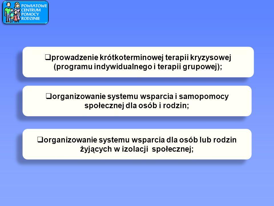 prowadzenie krótkoterminowej terapii kryzysowej (programu indywidualnego i terapii grupowej); organizowanie systemu wsparcia i samopomocy społecznej d