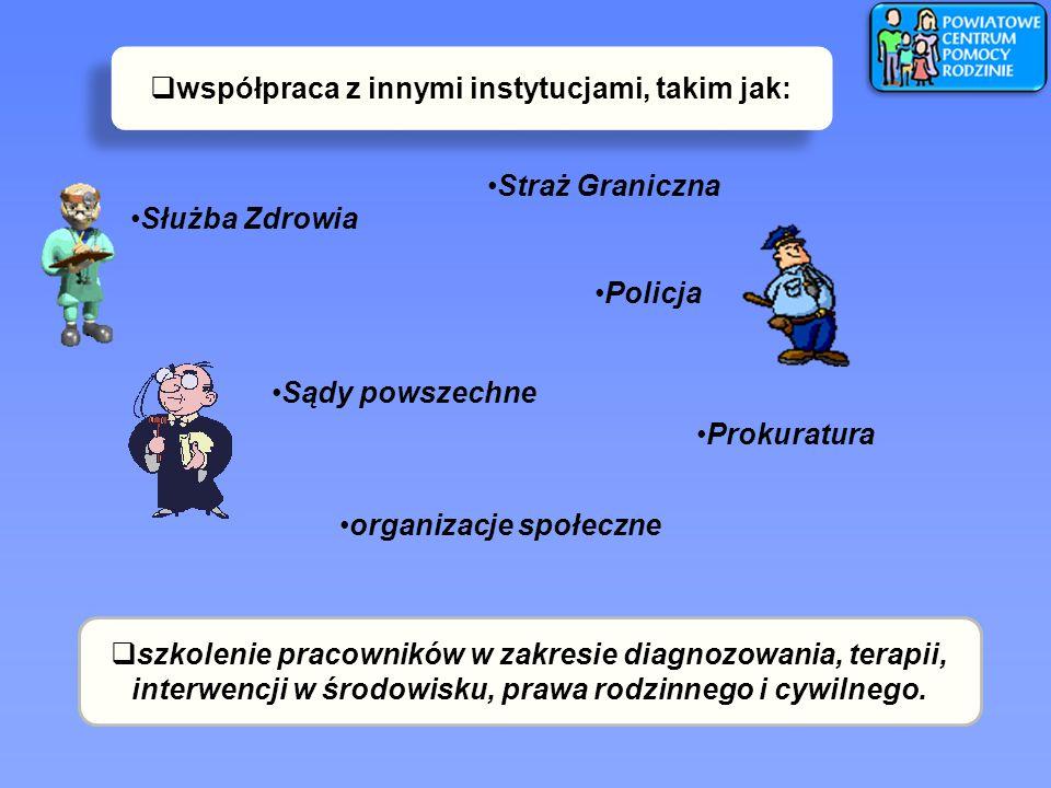 współpraca z innymi instytucjami, takim jak: Służba Zdrowia Policja Sądy powszechne Prokuratura organizacje społeczne Straż Graniczna szkolenie pracow