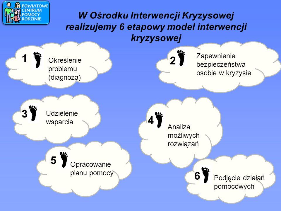W Ośrodku Interwencji Kryzysowej realizujemy 6 etapowy model interwencji kryzysowej 1 Określenie problemu (diagnoza) 2 Zapewnienie bezpieczeństwa osob