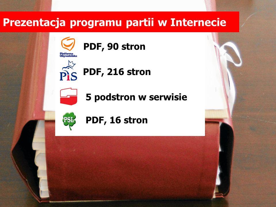 Prezentacja programu partii w Internecie PDF, 90 stron PDF, 16 stron PDF, 216 stron 5 podstron w serwisie
