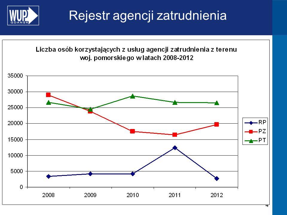 15 www.kraz.praca.gov.pl