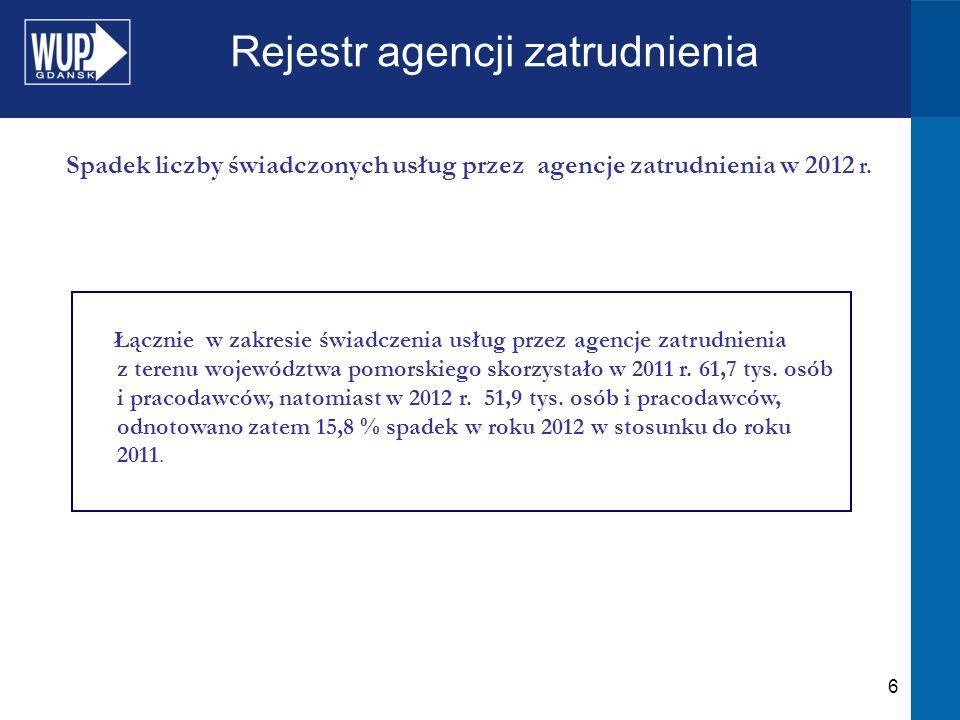 6 Rejestr agencji zatrudnienia Spadek liczby świadczonych usług przez agencje zatrudnienia w 2012 r. Łącznie w zakresie świadczenia usług przez agencj
