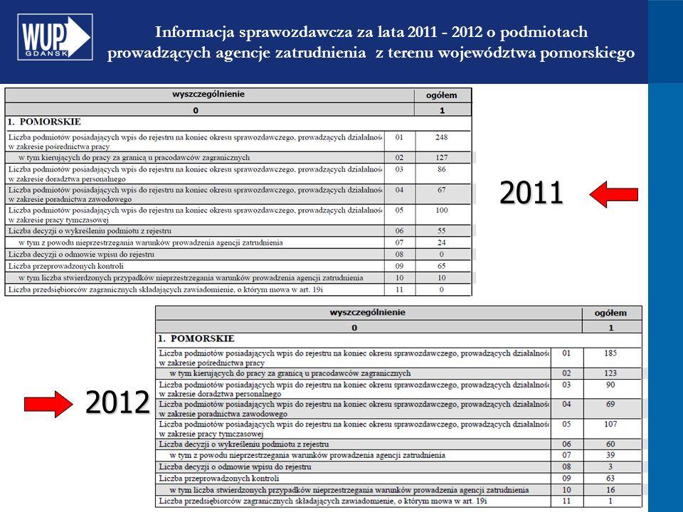 Informacja sprawozdawcza za lata 2011 - 2012 o podmiotach prowadzących agencje zatrudnienia z terenu województwa pomorskiego 2011 2012