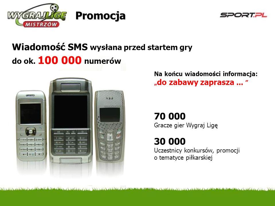 Promocja Wiadomość SMS wysłana przed startem gry do ok. 100 000 numerów 70 000 Gracze gier Wygraj Ligę 30 000 Uczestnicy konkursów, promocji o tematyc