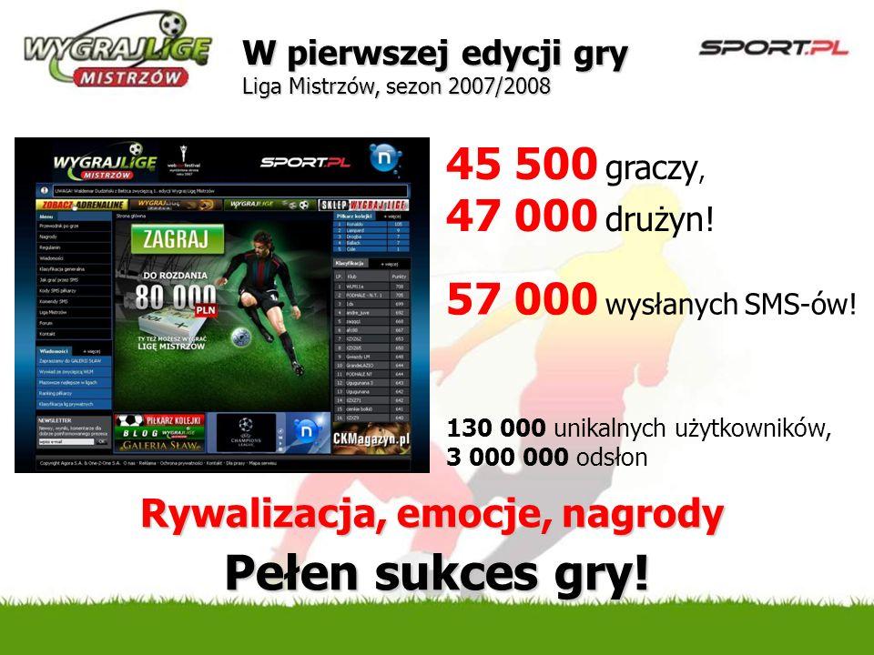 W pierwszej edycji gry Liga Mistrzów, sezon 2007/2008 45 500 graczy, 47 000 drużyn! Pełen sukces gry! 130 000 unikalnych użytkowników, 3 000 000 odsło