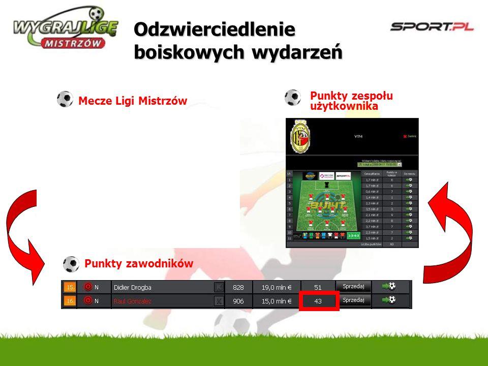 Punkty zawodników Odzwierciedlenie boiskowych wydarzeń Mecze Ligi Mistrzów Punkty zespołu użytkownika