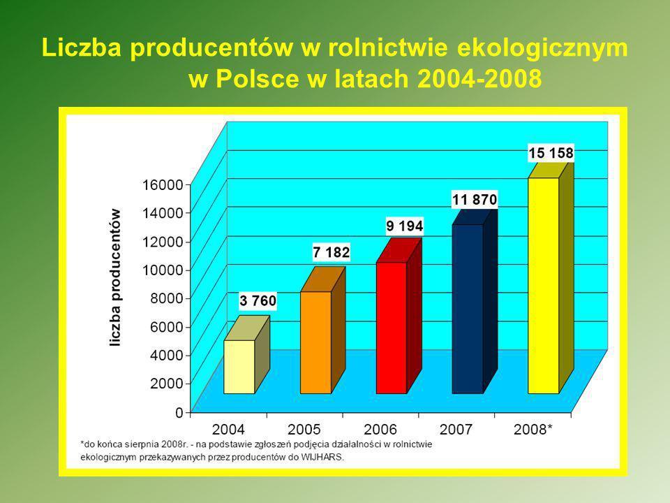 Liczba producentów w rolnictwie ekologicznym w Polsce w latach 2004-2008