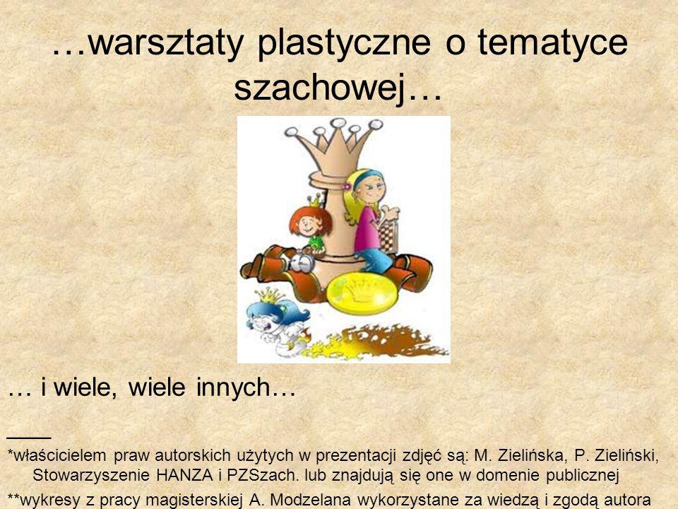 …warsztaty plastyczne o tematyce szachowej… … i wiele, wiele innych… ___ *właścicielem praw autorskich użytych w prezentacji zdjęć są: M. Zielińska, P