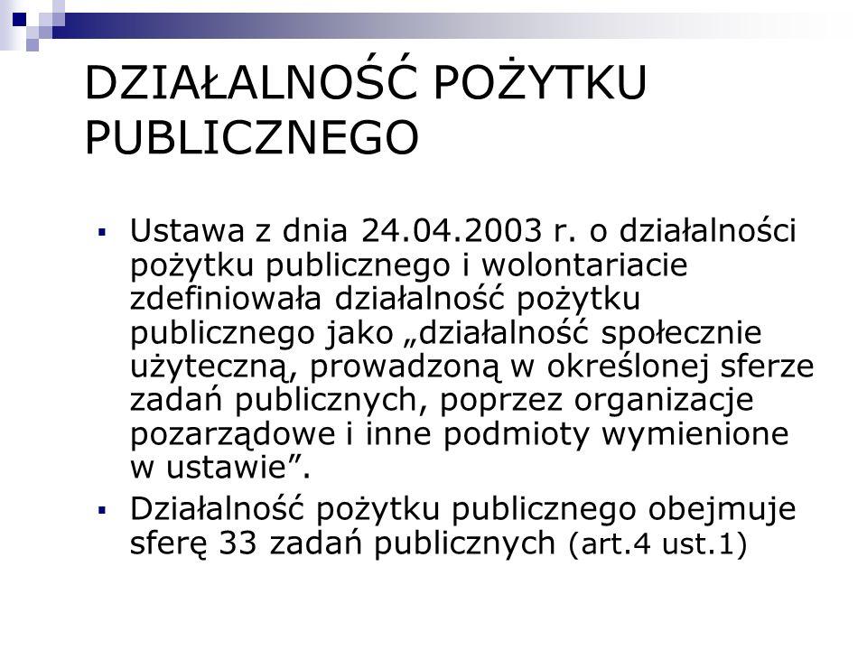 DZIAŁALNOŚĆ POŻYTKU PUBLICZNEGO Ustawa z dnia 24.04.2003 r. o działalności pożytku publicznego i wolontariacie zdefiniowała działalność pożytku public