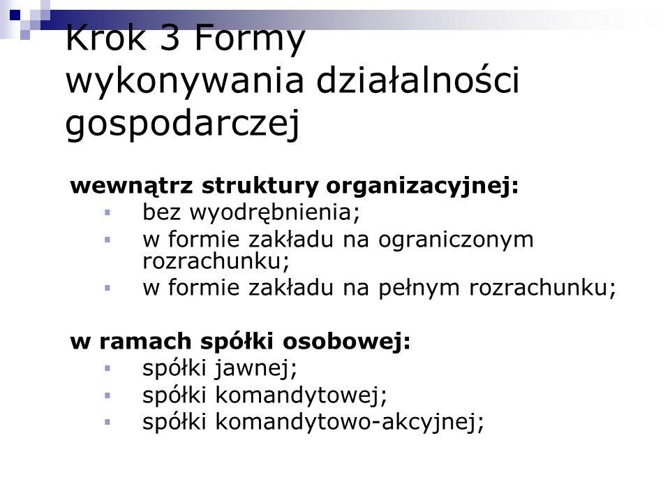 Krok 3 Formy wykonywania działalności gospodarczej wewnątrz struktury organizacyjnej: bez wyodrębnienia; w formie zakładu na ograniczonym rozrachunku;