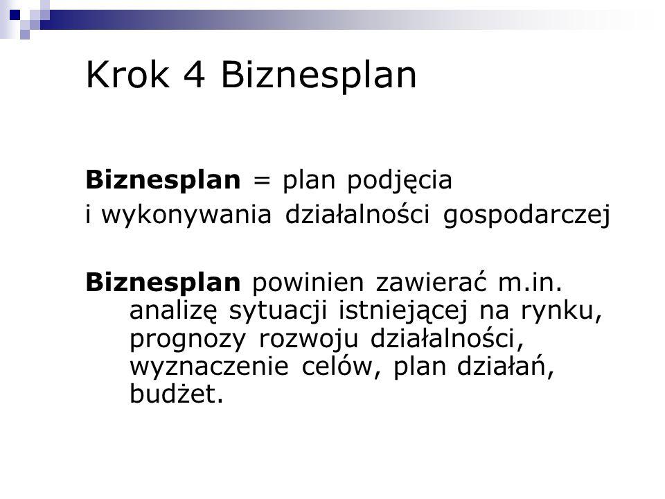 Krok 4 Biznesplan Biznesplan = plan podjęcia i wykonywania działalności gospodarczej Biznesplan powinien zawierać m.in. analizę sytuacji istniejącej n