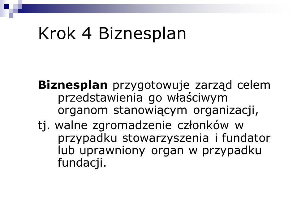 Krok 4 Biznesplan Biznesplan przygotowuje zarząd celem przedstawienia go właściwym organom stanowiącym organizacji, tj. walne zgromadzenie członków w