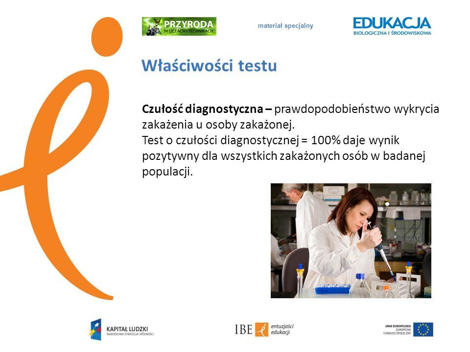 materiał specjalny Właściwości testu Swoistość diagnostyczna – prawdopodobieństwo uzyskania negatywnego wyniku u osoby niezakażonej (zdrowej).