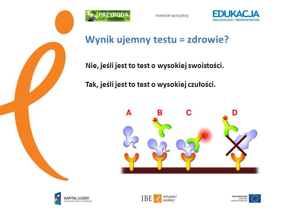 materiał specjalny Wynik ujemny testu = zdrowie? Nie, jeśli jest to test o wysokiej swoistości. Tak, jeśli jest to test o wysokiej czułości.