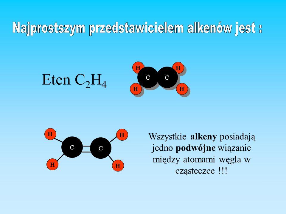 Eten C 2 H 4 H H H H C C C C H H H H C C H H H H Wszystkie alkeny posiadają jedno podwójne wiązanie między atomami węgla w cząsteczce !!!