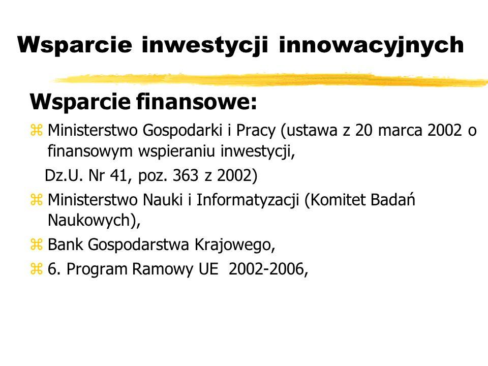 Wsparcie inwestycji innowacyjnych zMinisterstwo Gospodarki i Pracy (ustawa z 20 marca 2002 o finansowym wspieraniu inwestycji, Dz.U.