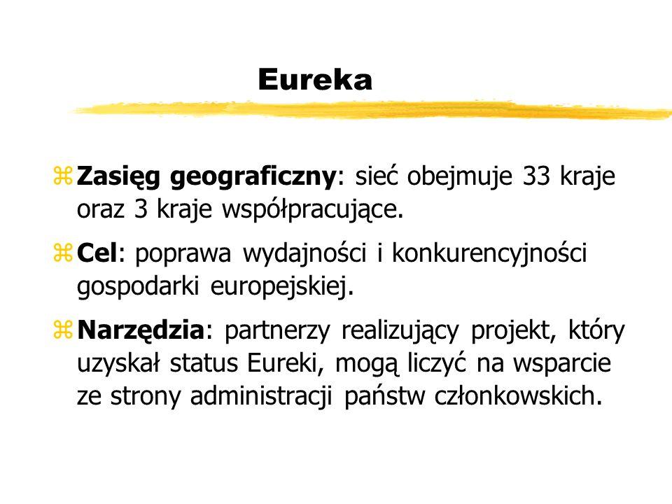Eureka zZasięg geograficzny: sieć obejmuje 33 kraje oraz 3 kraje współpracujące.