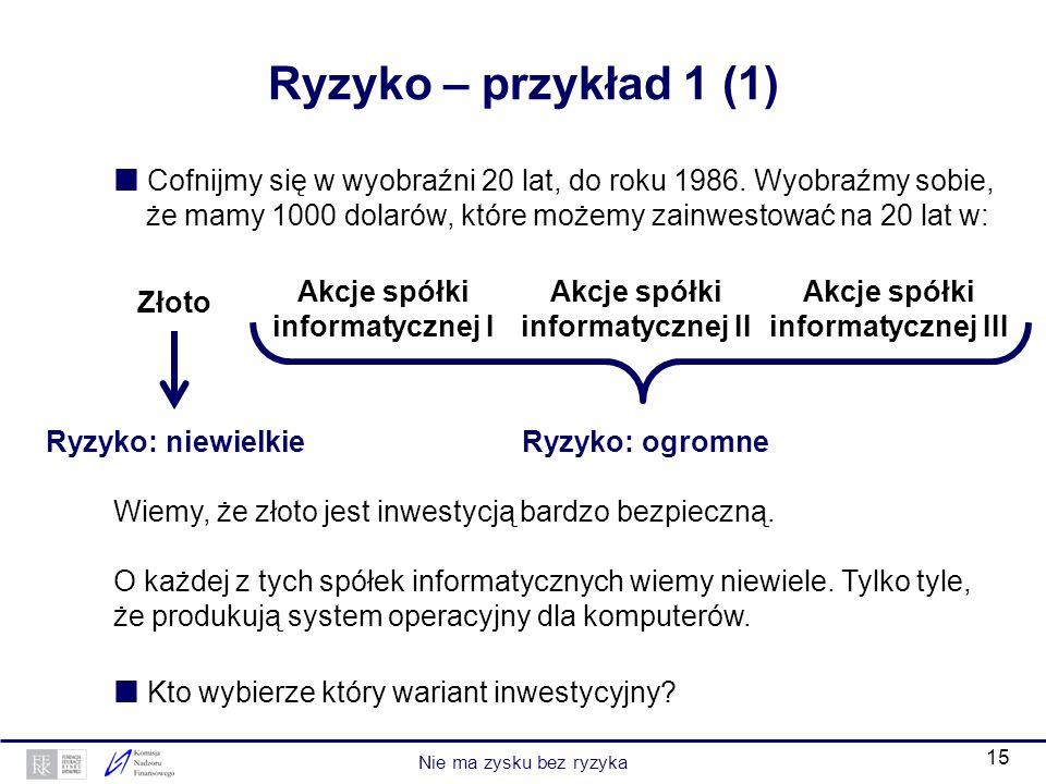 15 Ryzyko – przykład 1 (1) Cofnijmy się w wyobraźni 20 lat, do roku 1986. Wyobraźmy sobie, że mamy 1000 dolarów, które możemy zainwestować na 20 lat w