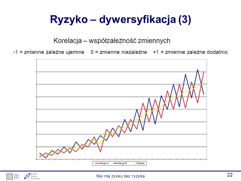 22 Korelacja – współzależność zmiennych -1 = zmienne zależne ujemnie 0 = zmienne niezależne +1 = zmienne zależne dodatnio Ryzyko – dywersyfikacja (3)