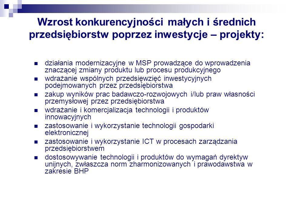 Wzrost konkurencyjności małych i średnich przedsiębiorstw poprzez inwestycje – projekty: działania modernizacyjne w MSP prowadzące do wprowadzenia zna