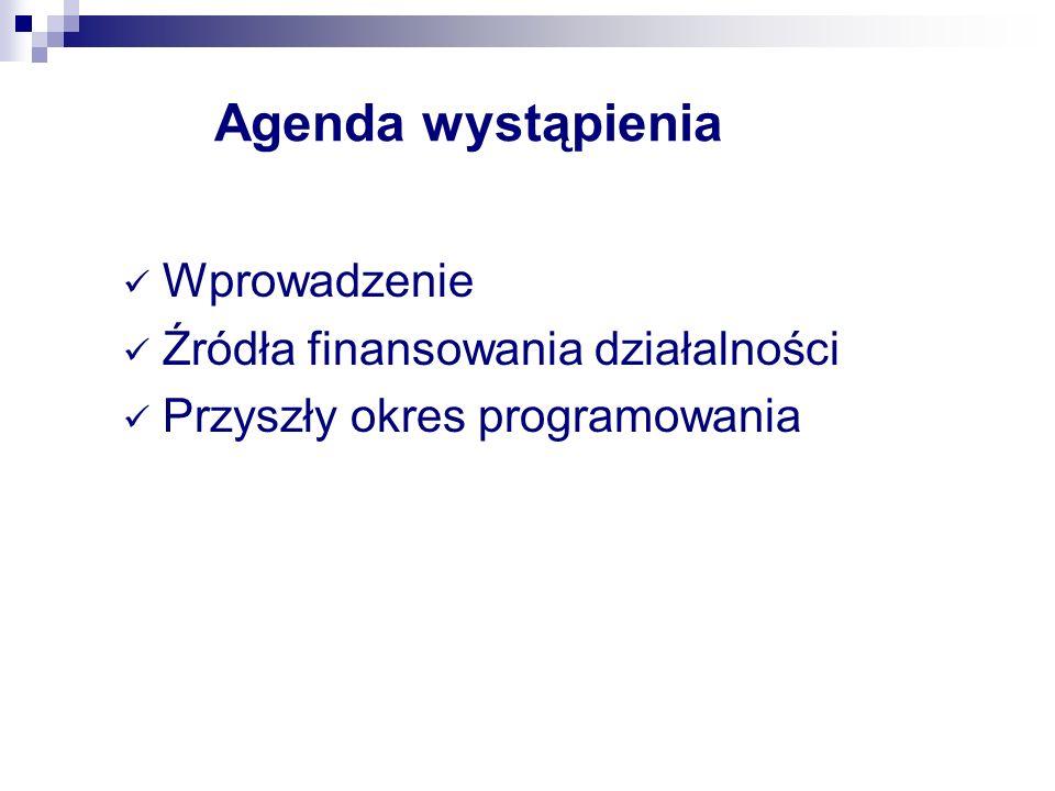 Agenda wystąpienia Wprowadzenie Źródła finansowania działalności Przyszły okres programowania