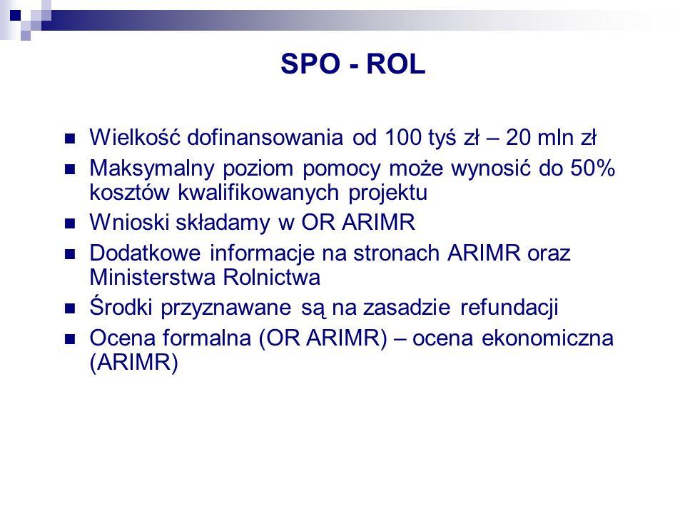 SPO - ROL Wielkość dofinansowania od 100 tyś zł – 20 mln zł Maksymalny poziom pomocy może wynosić do 50% kosztów kwalifikowanych projektu Wnioski skła