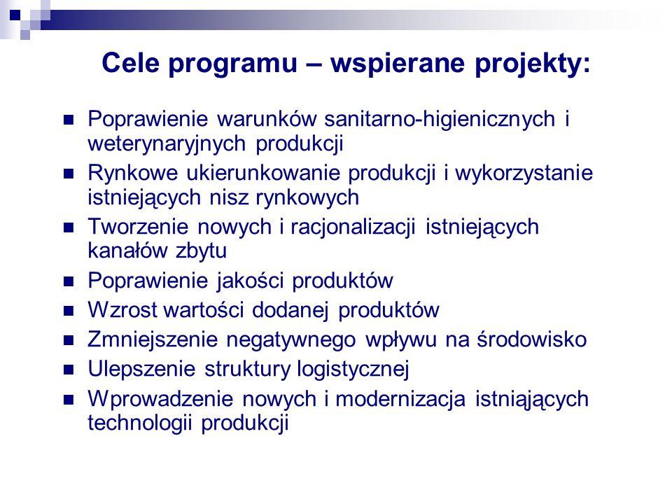 Cele programu – wspierane projekty: Poprawienie warunków sanitarno-higienicznych i weterynaryjnych produkcji Rynkowe ukierunkowanie produkcji i wykorz