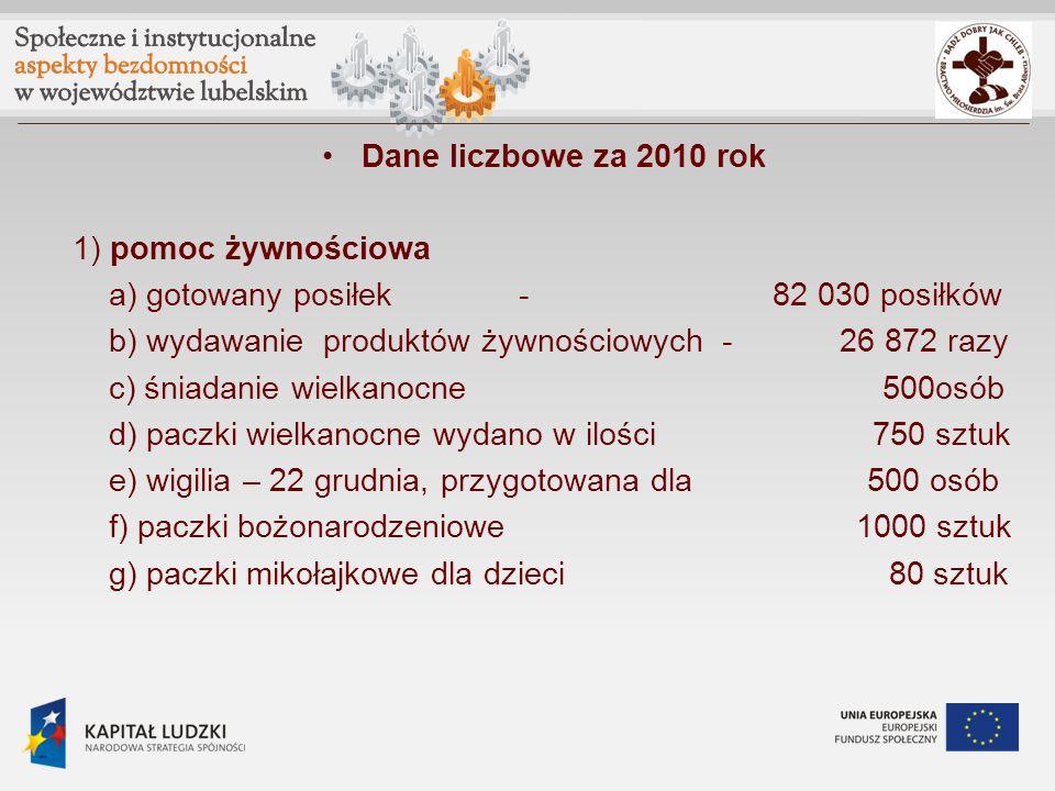 Dane liczbowe za 2010 rok 1) pomoc żywnościowa a) gotowany posiłek - 82 030 posiłków b) wydawanie produktów żywnościowych - 26 872 razy c) śniadanie w