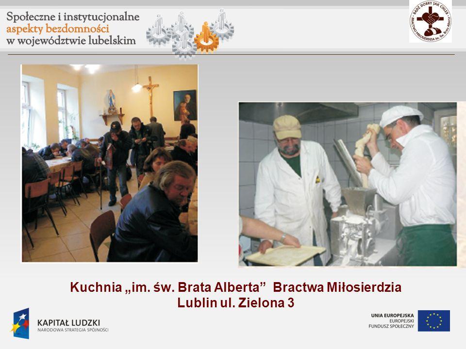 Kuchnia im. św. Brata Alberta Bractwa Miłosierdzia Lublin ul. Zielona 3